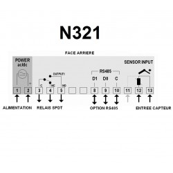 Indicateur thermostat entrée NTC alimentation 230 Vac, 1 relais de sortie